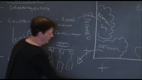 Thumbnail for entry Anita Mac om Projektarbejdet udfordringer og forløb