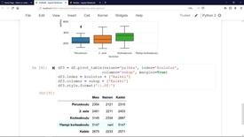 Thumbnail for entry Tunnuslukujen vertailu ryhmien välillä
