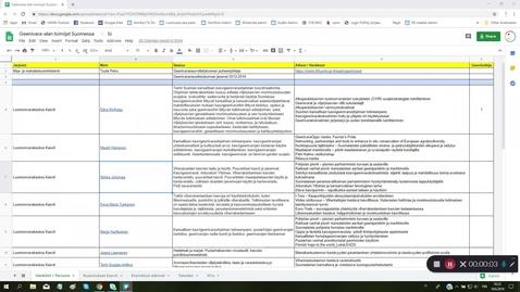 Thumbnail for entry Geenivara-alan toimijat - Luonnonvarakeskuksen asiantuntijat 2019)
