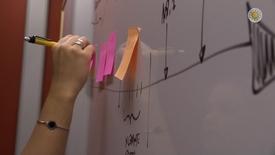 Thumbnail for entry Flytta lappar på en whiteboard gör dig produktiv - Tomas Jansson