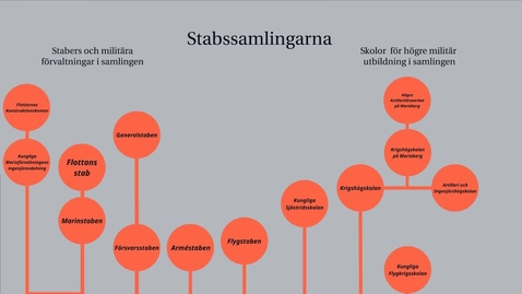 Miniatyr för inlägg Raritetssamlingarna - skolornas samling (del 3/3)