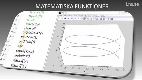 Miniatyr för inlägg Matlabs matematiska elementära funktioner