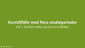 Miniatyr för inlägg Kurstillfälle med flera studieperioder: deltagande